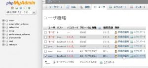 phpmyadmin-user-edit
